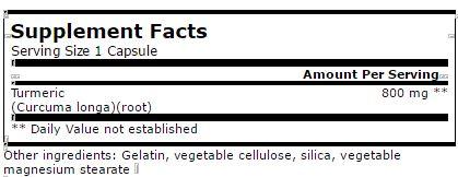 Turmeric supplement fact