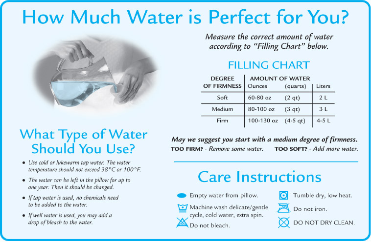 Chiroflow Water Adding Instructions